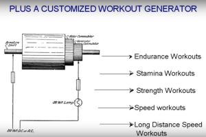 5 Speed Running Workout Generator